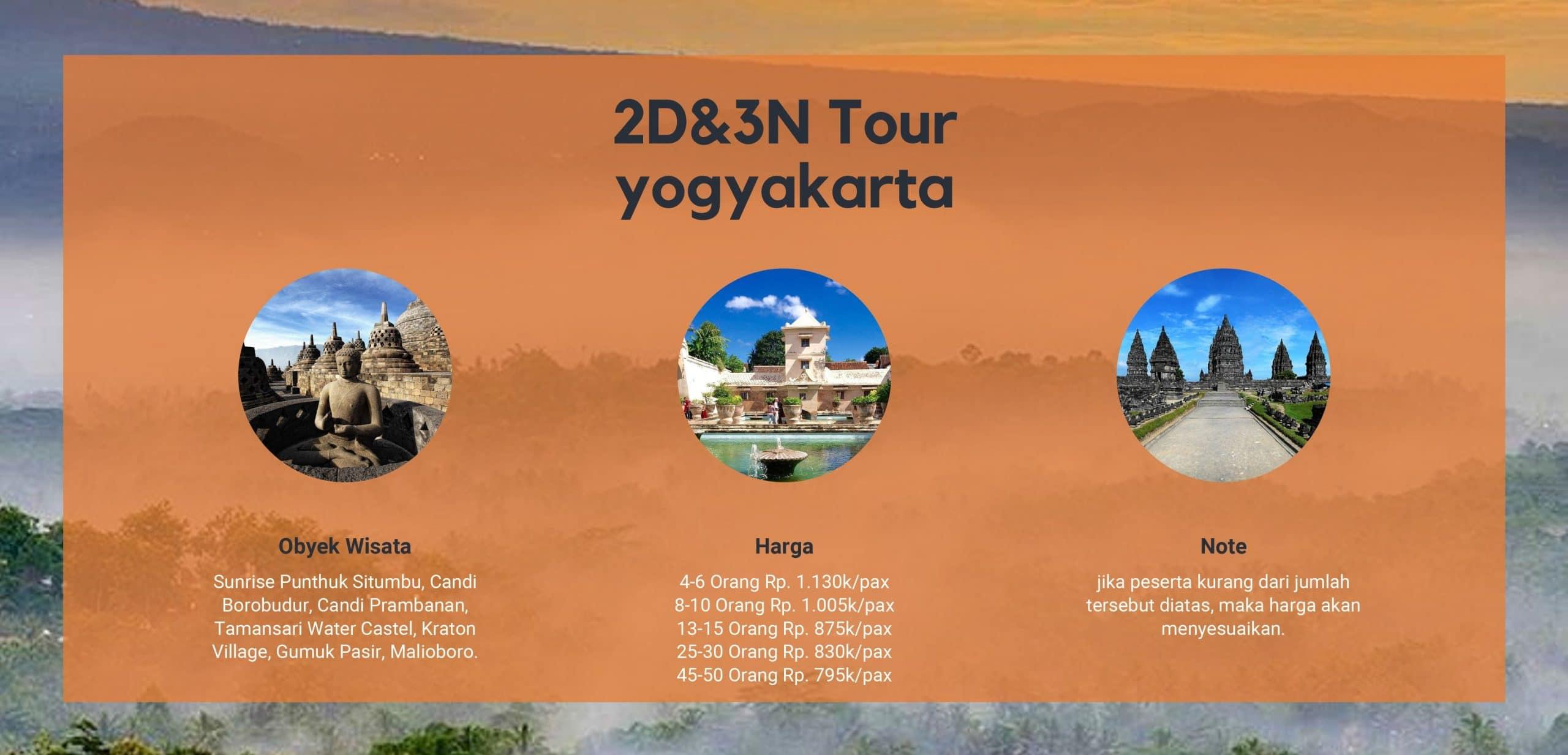 Paket Wisata 2H1M Jogjakarta Dengan Crew Pengalaman