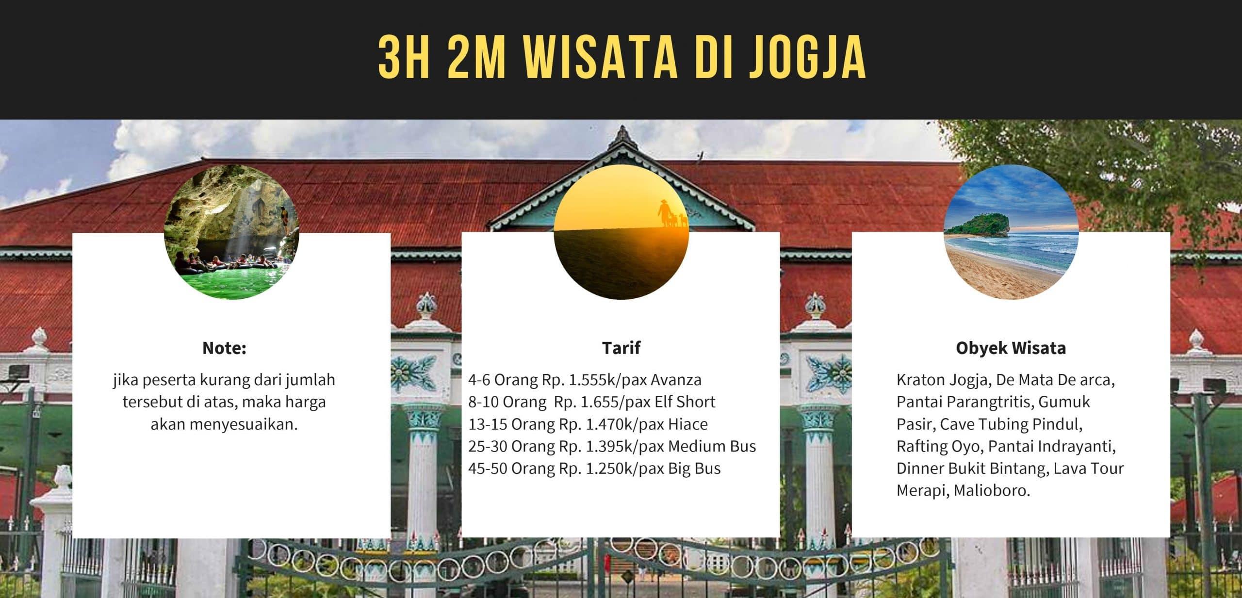 Paket Wisata Jogjakarta 3H2M Terlengkap 2020